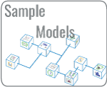 Sample Models
