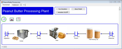 Peanut Butter Processing Plant Model